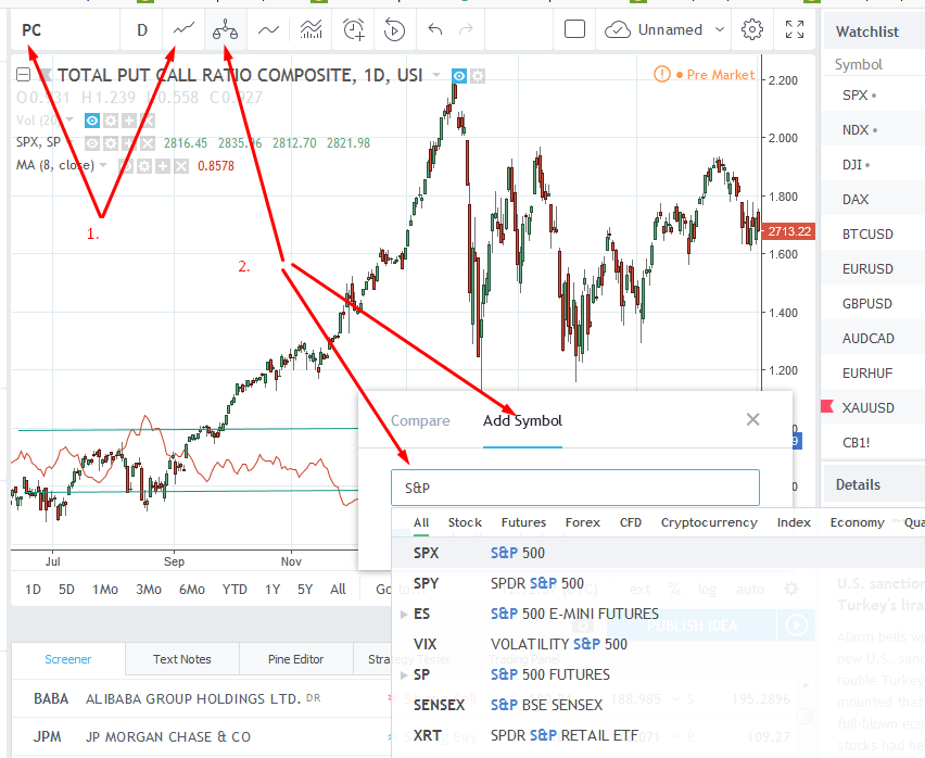 opciós piaci index
