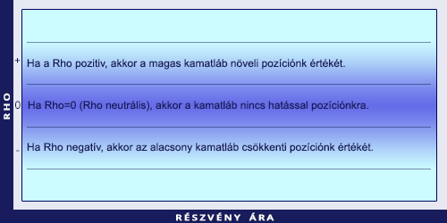 az opciók mutatója)