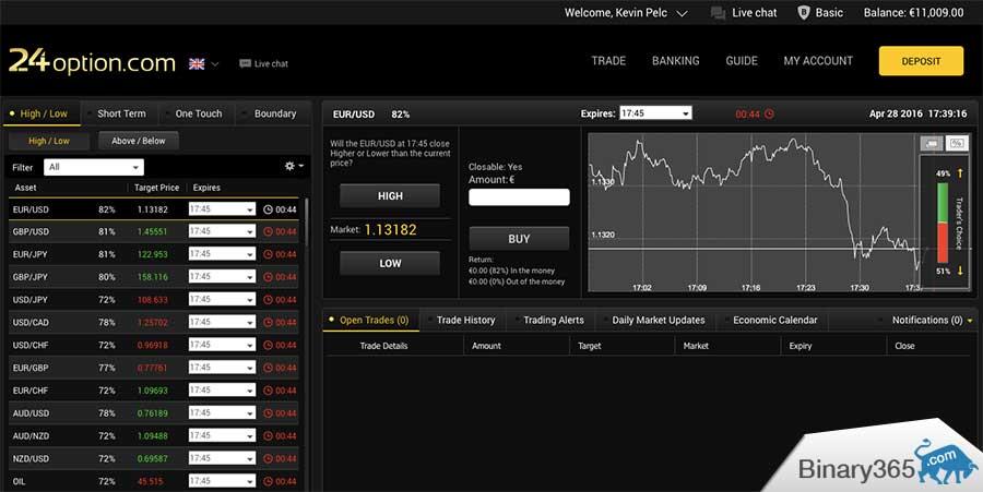 bináris opciók lehívása hogyan lehet valóban pénzt keresni