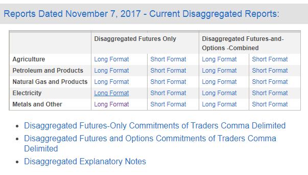 opciók és swapok piaca