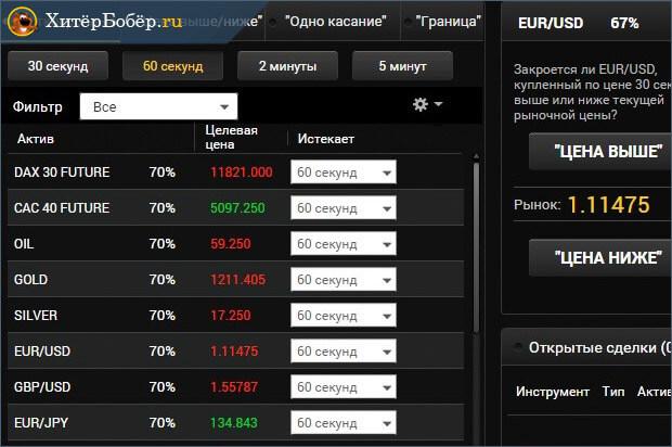 bináris opciók bitcoinokhoz)