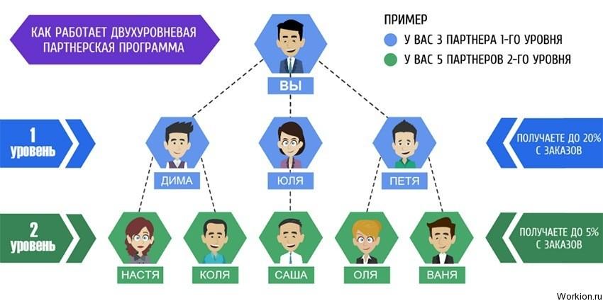 bináris opciók 300 rubeltől az opció és az opciós szerződés közötti különbségek