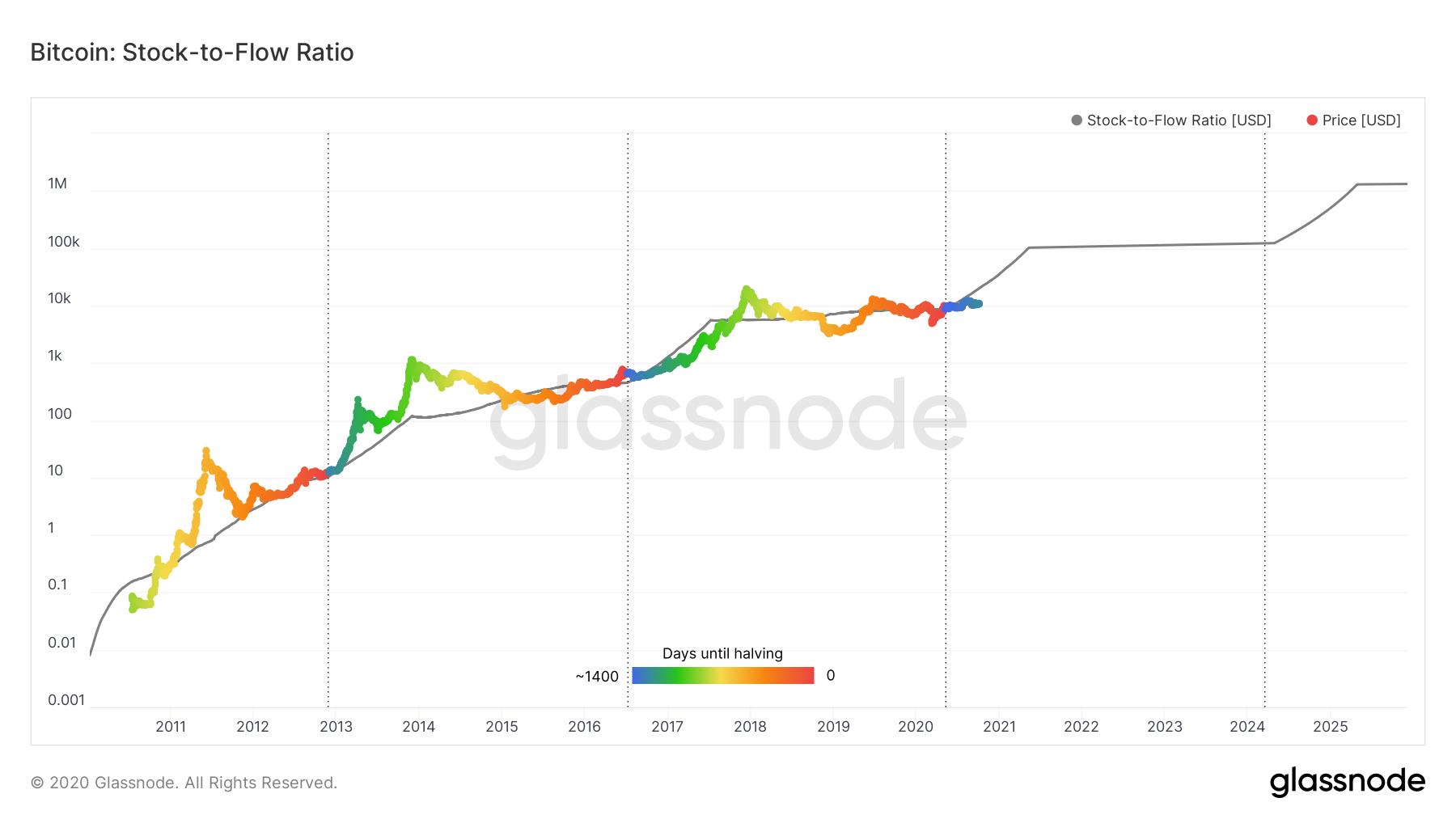 nagy bitcoin bevétel pénzt keresni online 1 nap alatt