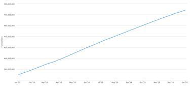 bitcoin hálózati teljesítmény)