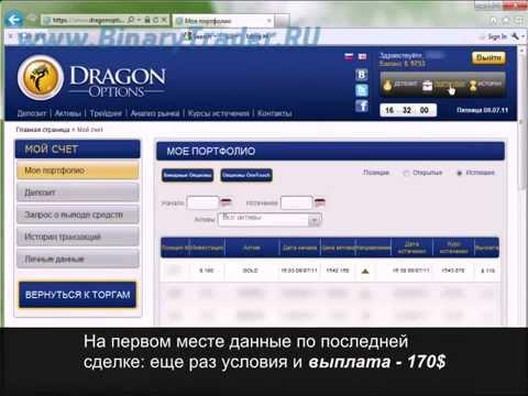 dragonoptions bináris opciók