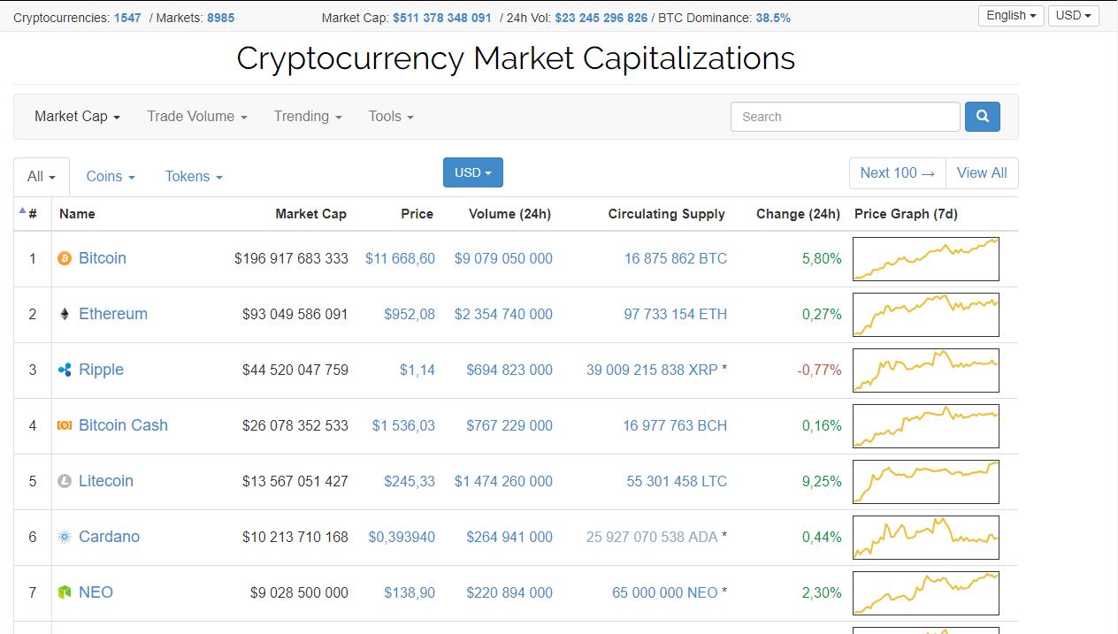 bitcoin kurzus kezdete feltételes előre opció