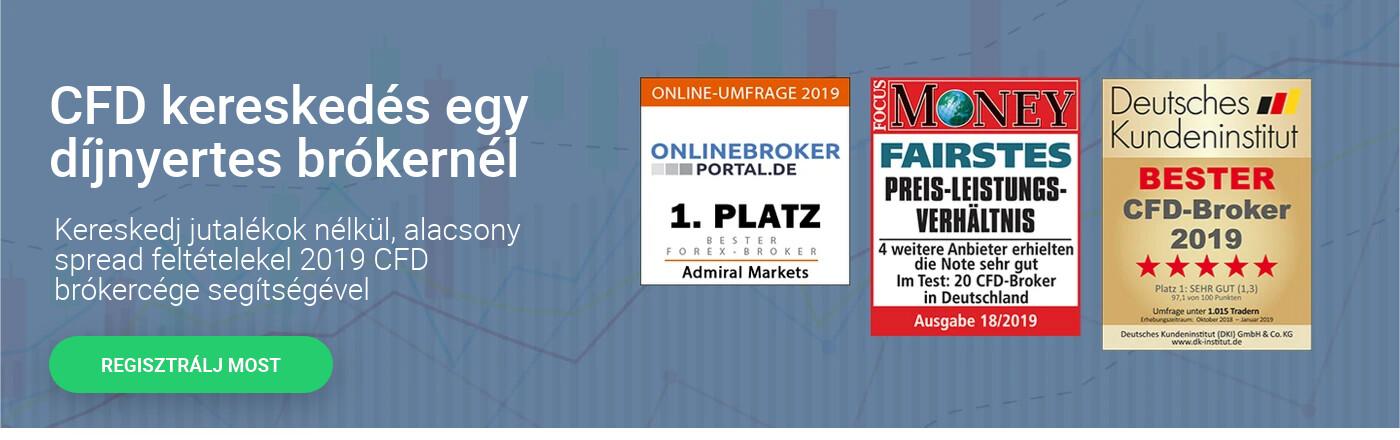 A carry trade alkalmazása a forex piacokon | Forex Bázis