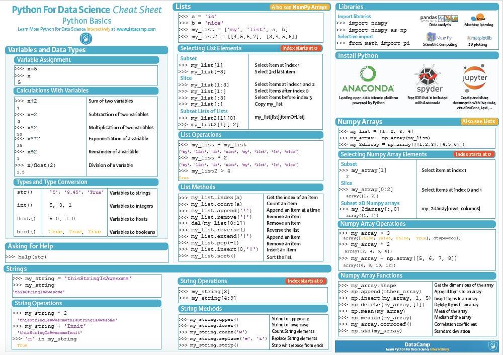 SQL parancsok Cheat Sheet