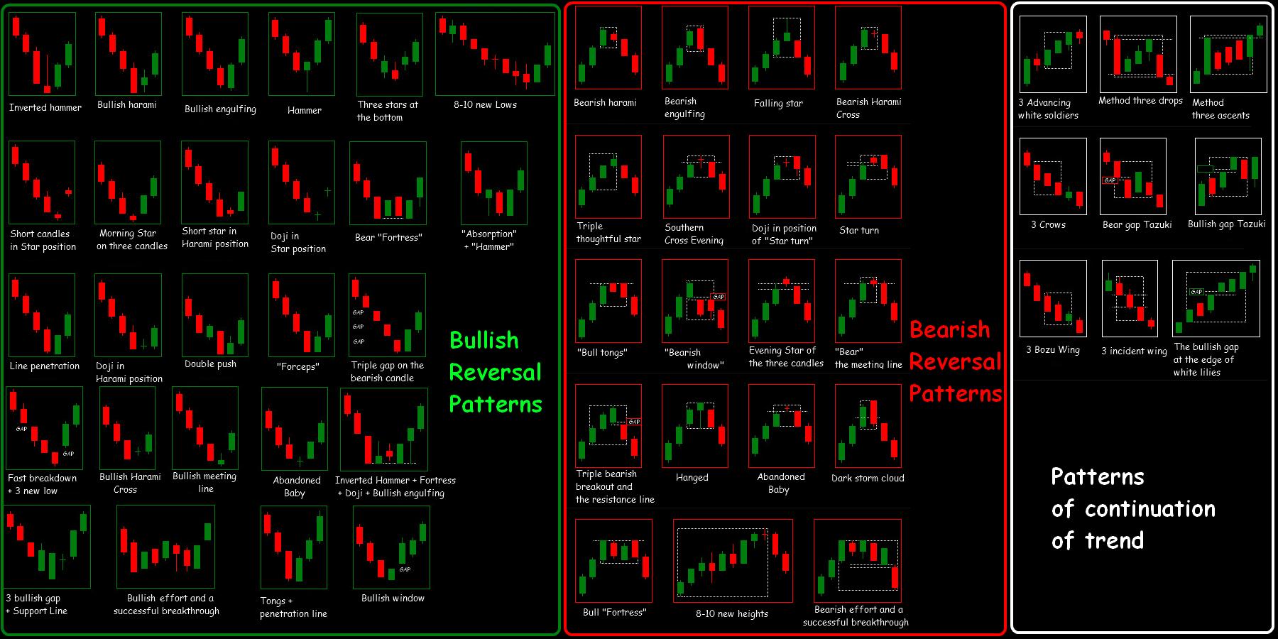 bináris opciók bevétele befektetési áttekintés nélkül