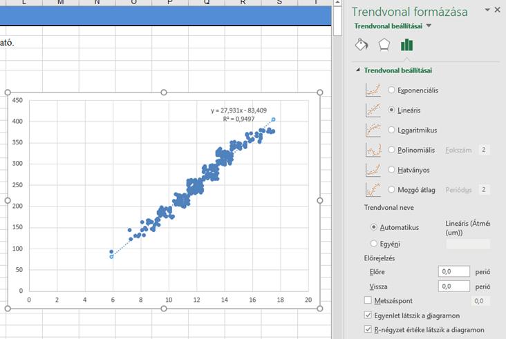 paraméterek trendvonal)
