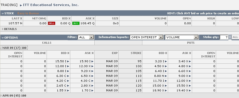 Huntraders   Options / Option Volume and Open Interest