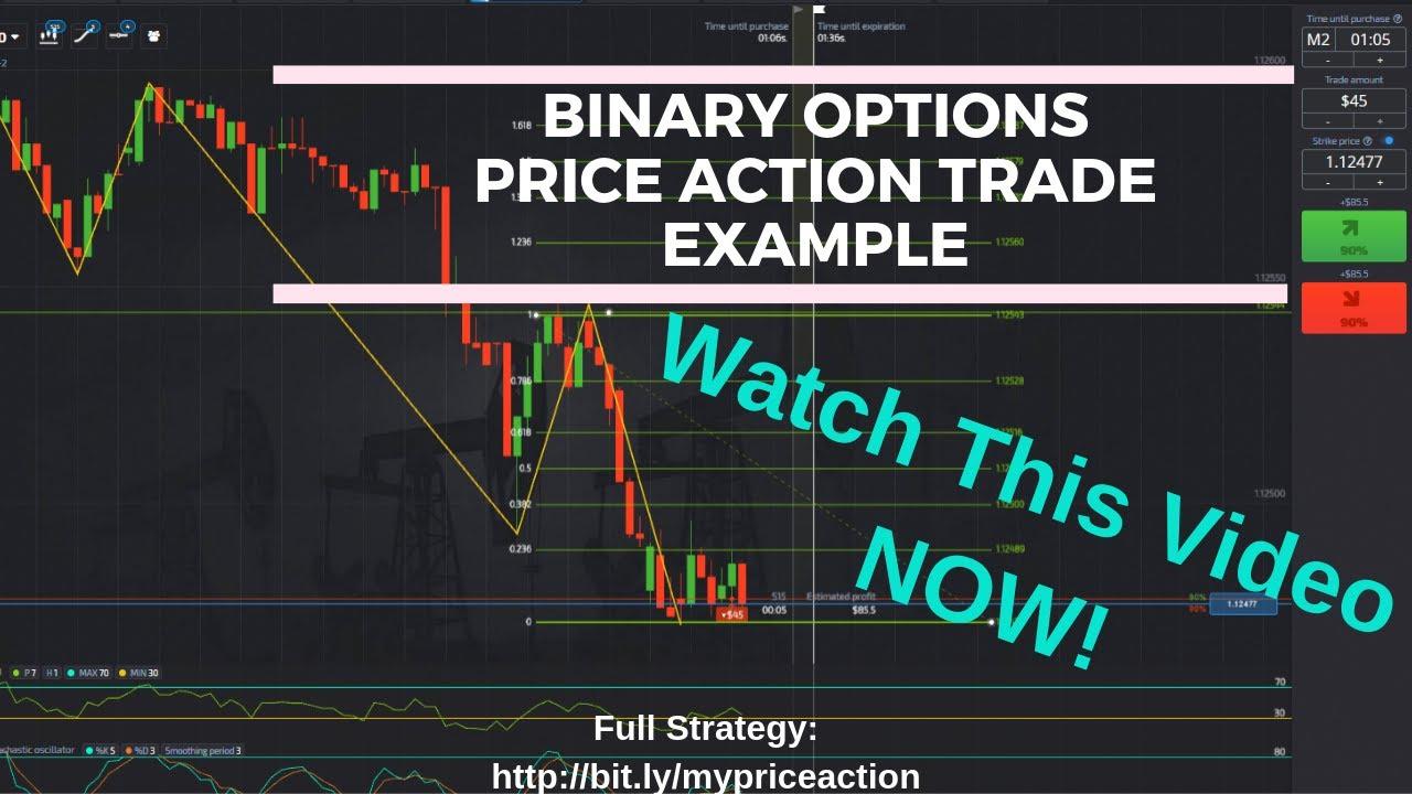 bináris opciók a video kereskedésére