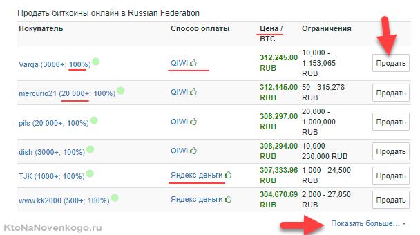 bitcoinokat keresve minimális visszavonással)