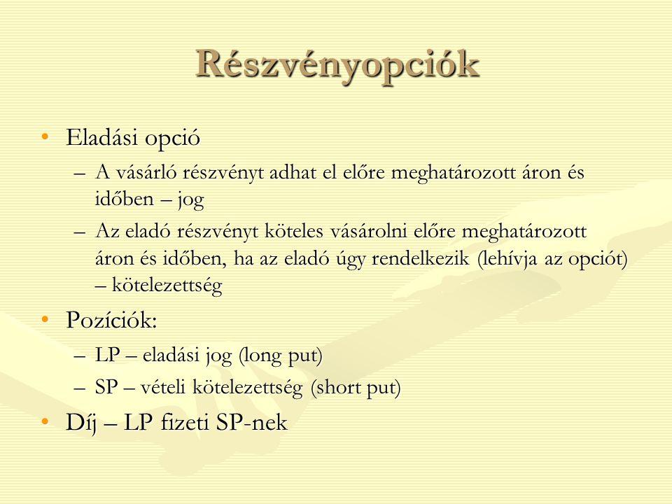 jogi opciók)