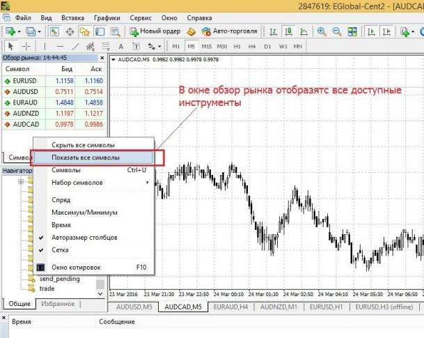 visszafordítási stratégiák a bináris opciók kereskedésére