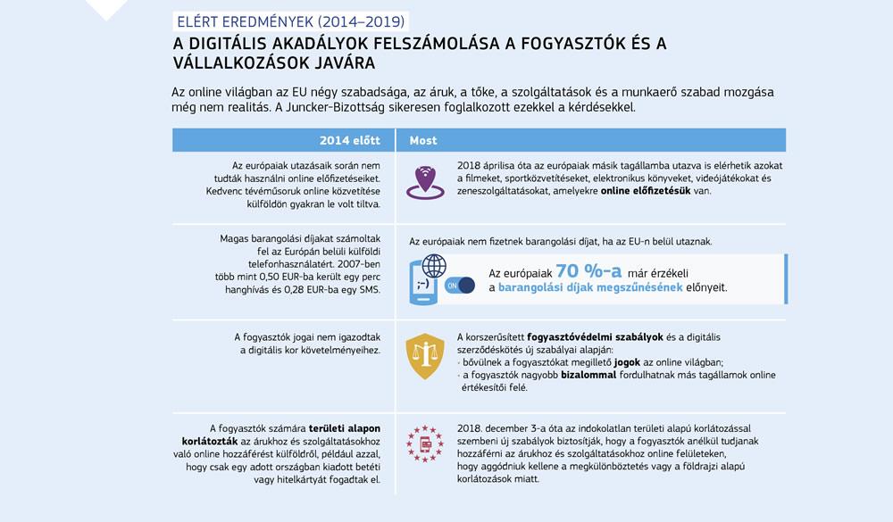 16/ sz. különjelentés: Az uniós jogszabályok utólagos felülvizsgálata