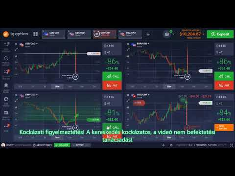 video bemutató bináris opciós kereskedőknek