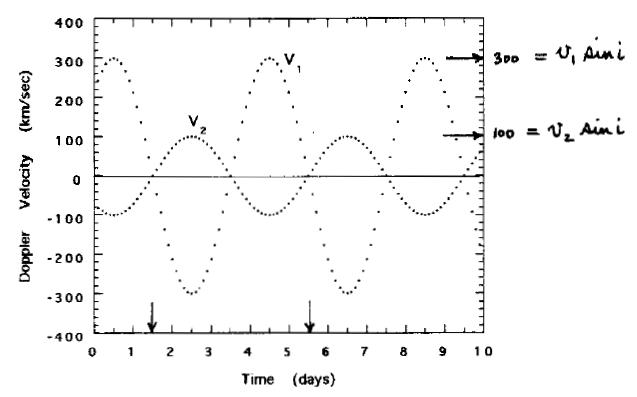 stocastc oscllator a bináris opciókhoz bináris opció mire való
