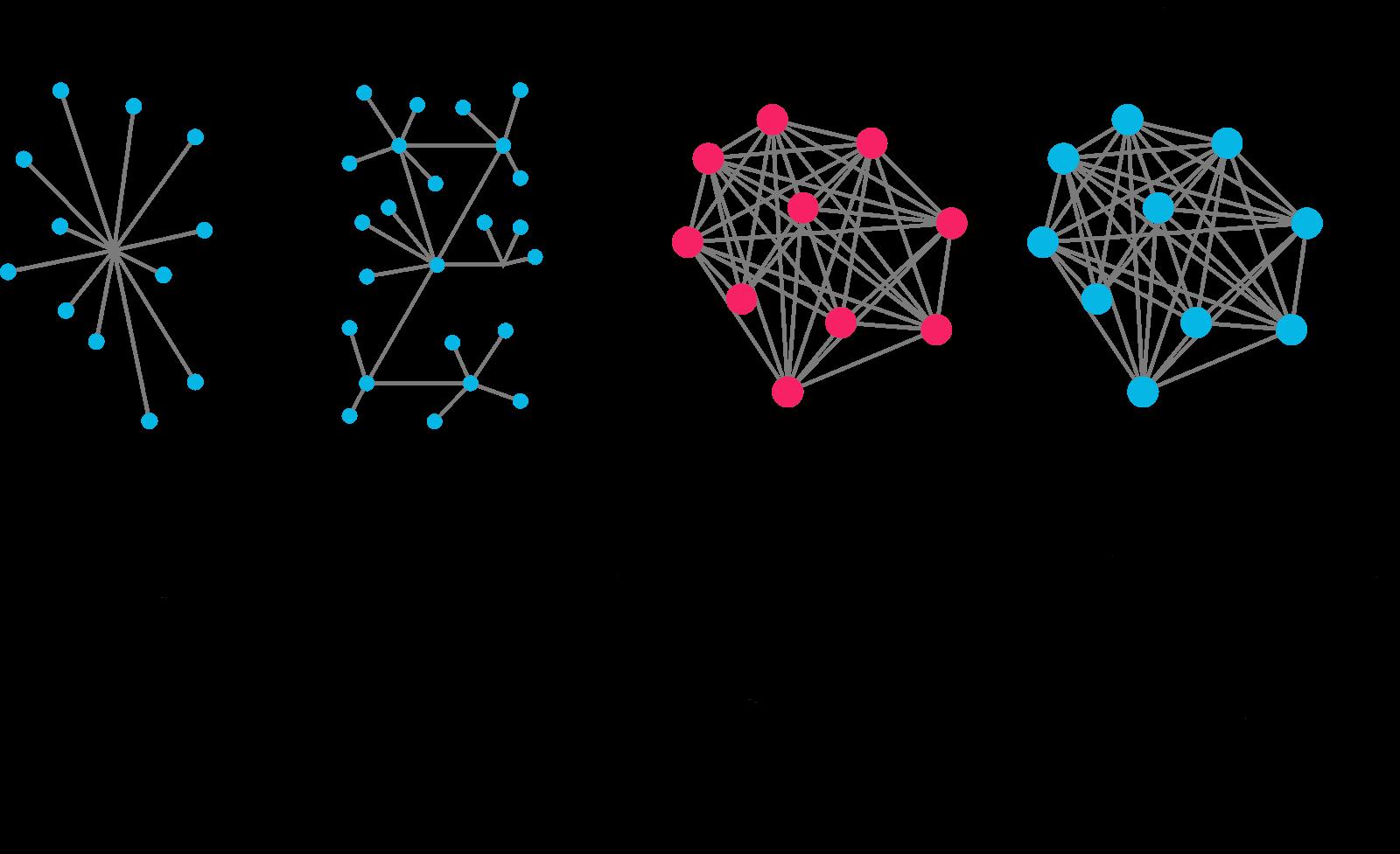 Blockchain alapjai: elemezzük a támadás működését 51%