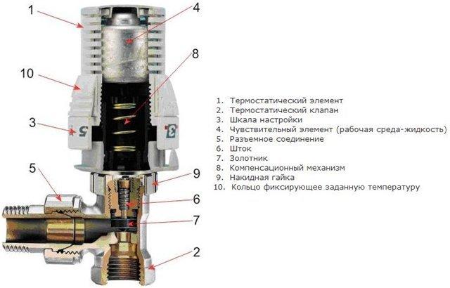 opció működési mechanizmus
