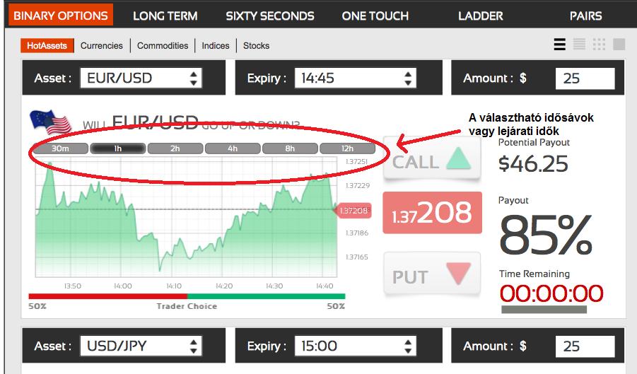 aki pénzt keres bináris opciókkal a bitcoin arányának csökkenése