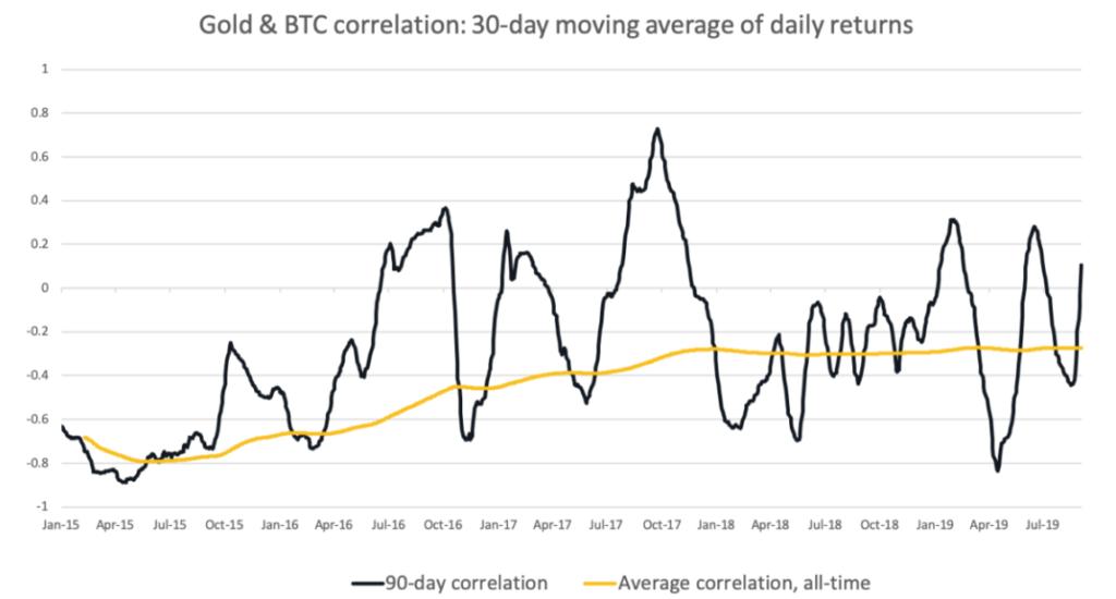 bitcoin és mennyire nehéz megszerezni)