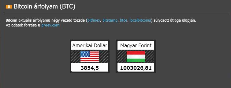 helyi bitcoinok függőben vannak