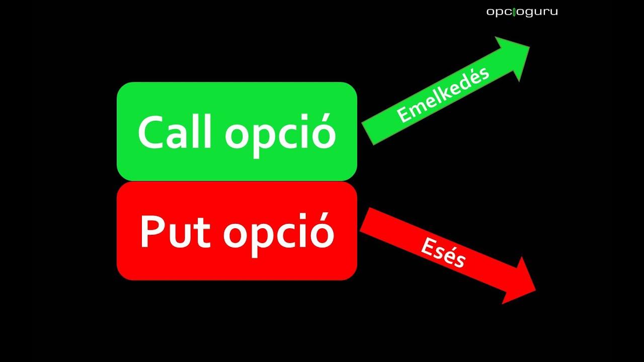 opció hogyan működik)
