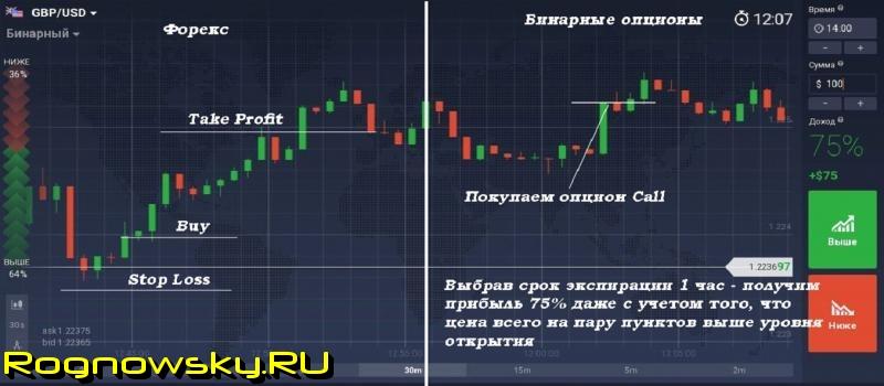 stratégia bináris opciók pontos bejegyzése)