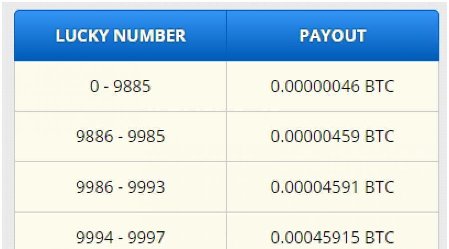 gyors bitcoin bevételi kézikönyv