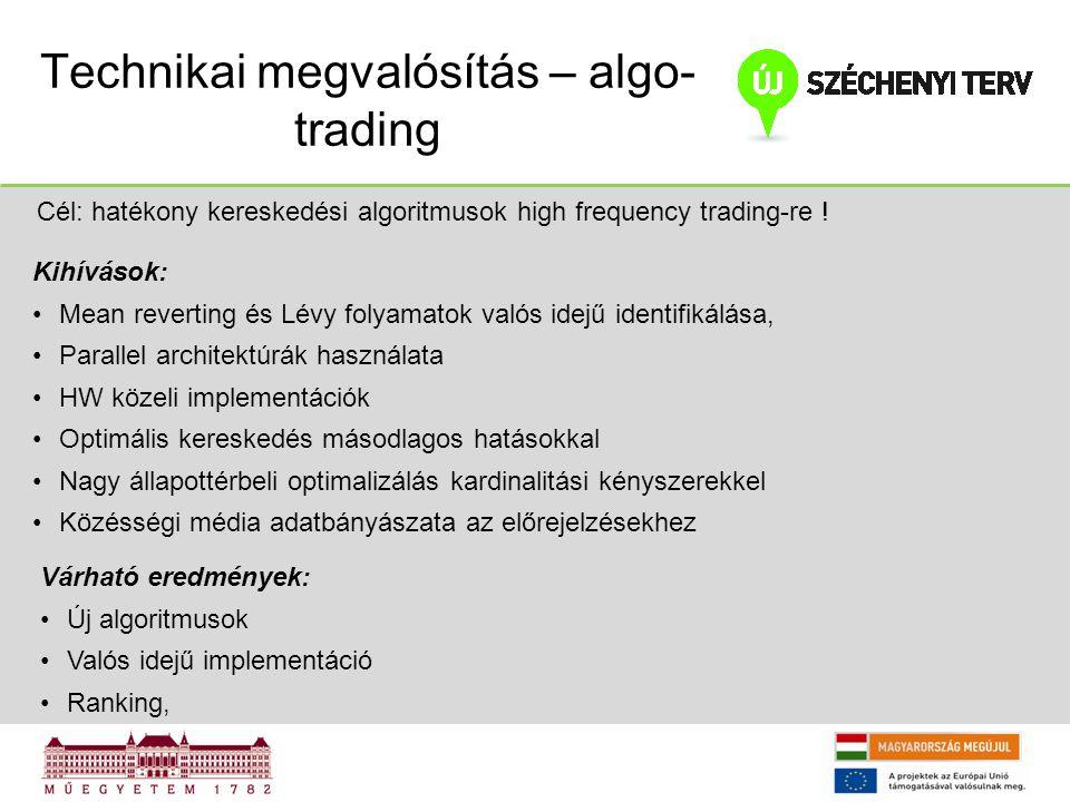 Online kereskedési platform - HozamInfo
