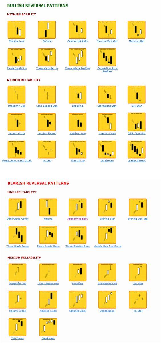 hogyan lehet felmenni a bináris opciókra)