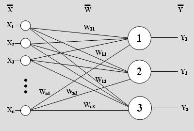 idegi hálózatok és kereskedelem)