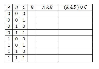 számjegyek bináris opciókban