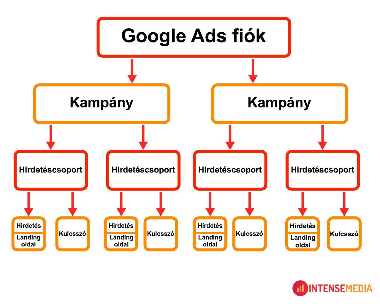 a legjobb módja a pénzkeresésnek bináris opciókkal bináris opciók zászlóshajója