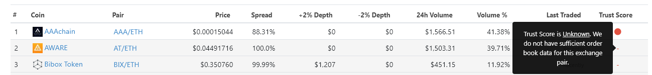 mondja meg, hogyan lehet gyorsan pénzt keresni ksg befektet hivatalos weboldal bináris opciókat