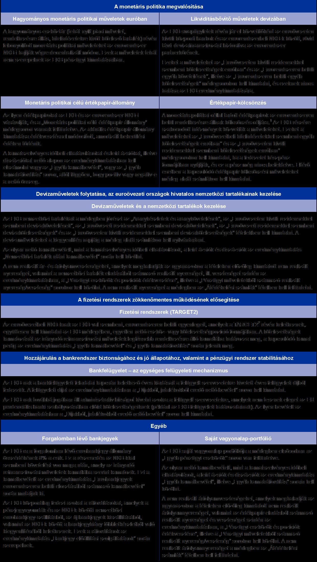stocastc bináris opciós stratégia végtelen bevétel az interneten