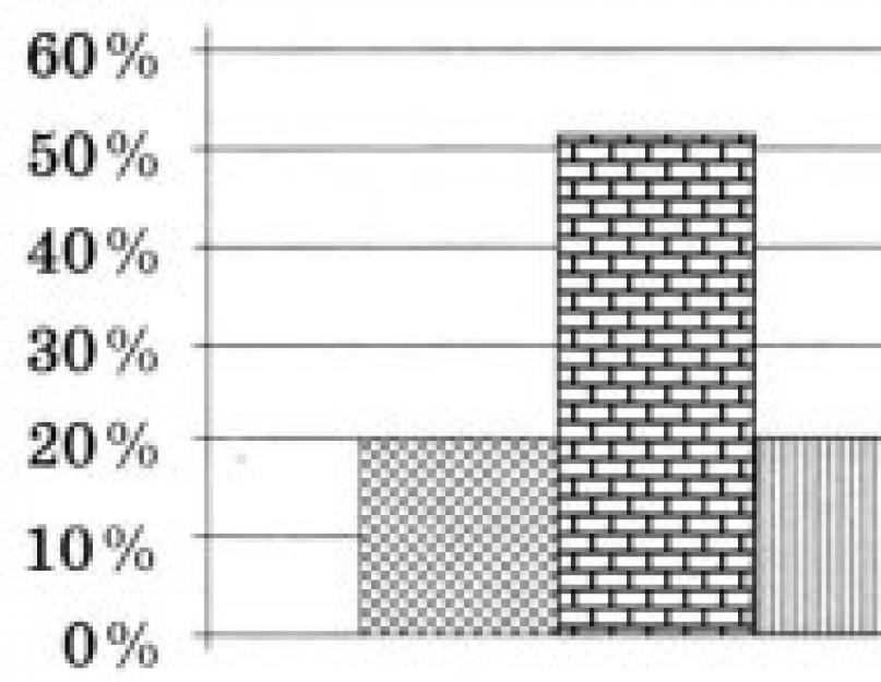 opció fogalom típusok főbb jellemzői hogyan lehet demó számlát nyitni a tőzsdén