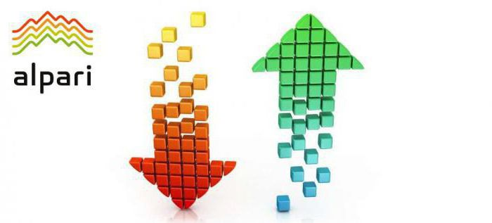 bináris opciók alpari demo számla