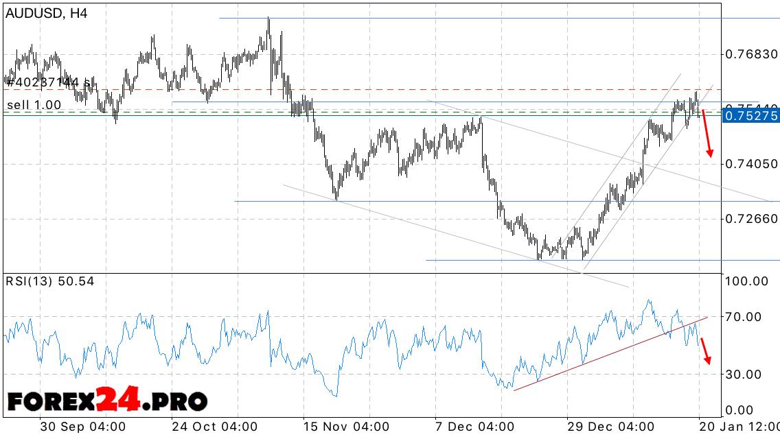 Megtört a dollár erősödő trendje?