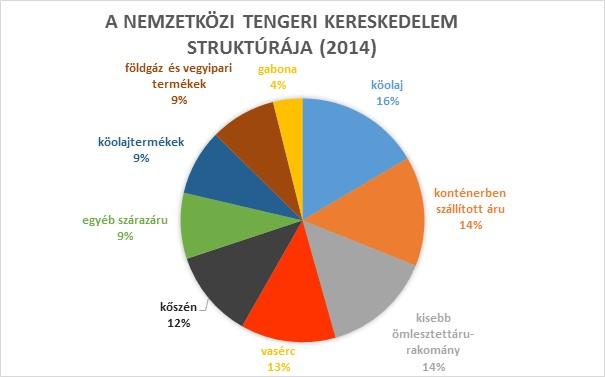 versenytárs globális kereskedelme a távol-keleti országokban Fibonacci sorok a bináris opciókról