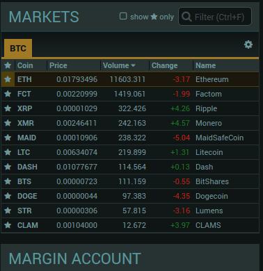 bitcoin gyors kereseti stratégia