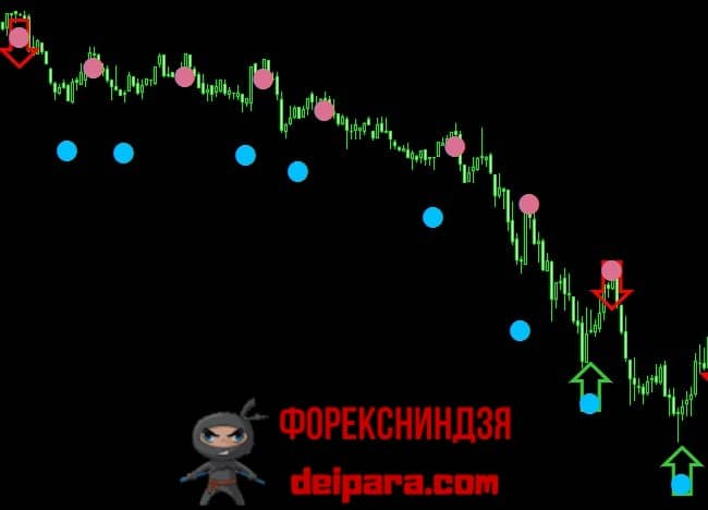 pontos jelekkel csatolva a bináris opciókról)
