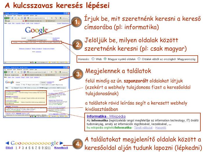 Internetes keresők - Portal24