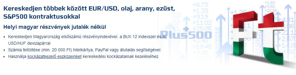 kereskedési rendszerek jelekkel)