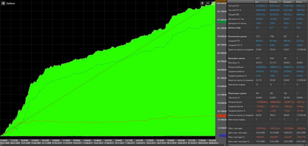 Érkezik a Volatility Factor Pro - Forex Robot Info