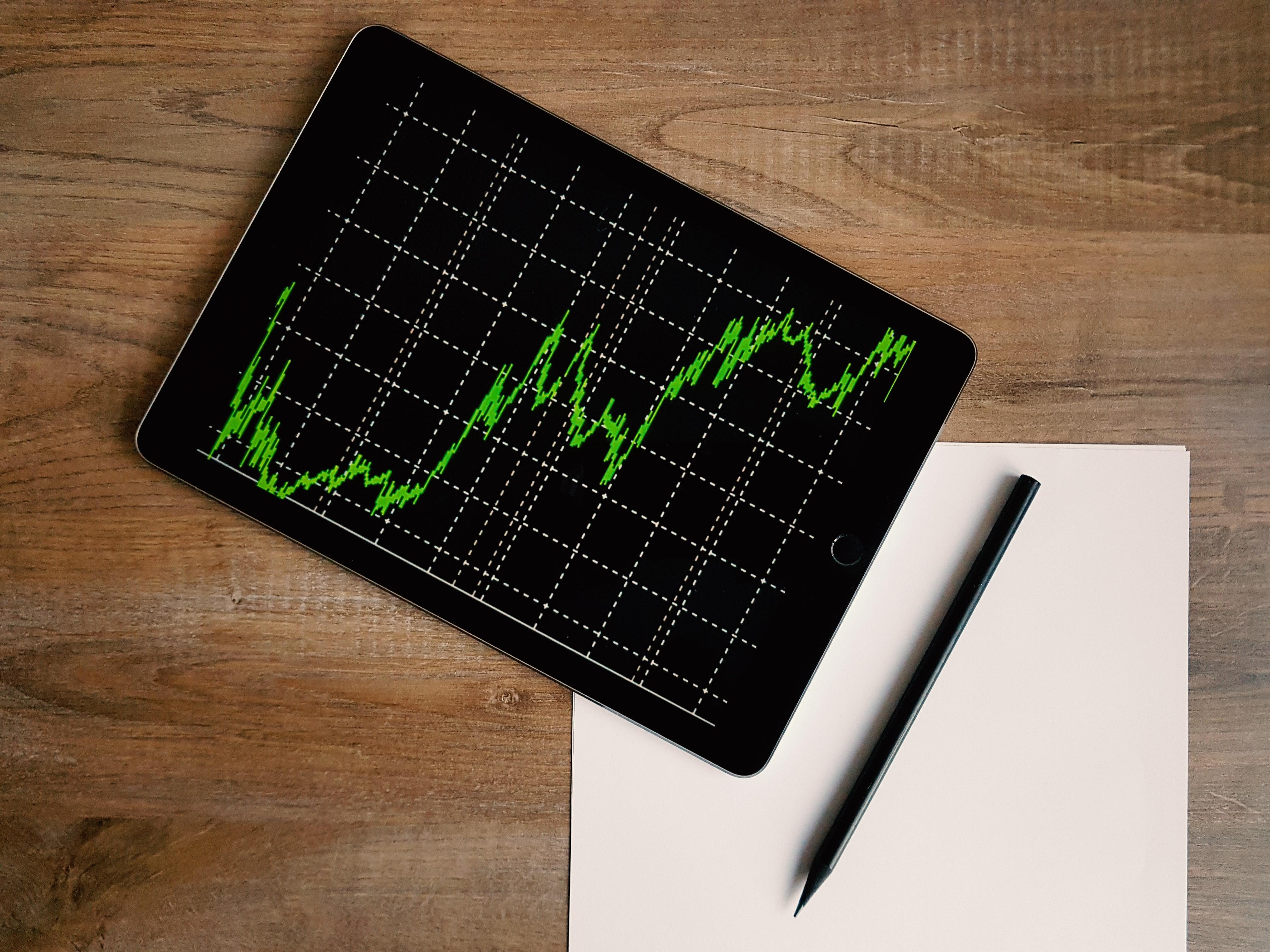 derivatívák piaci opciója