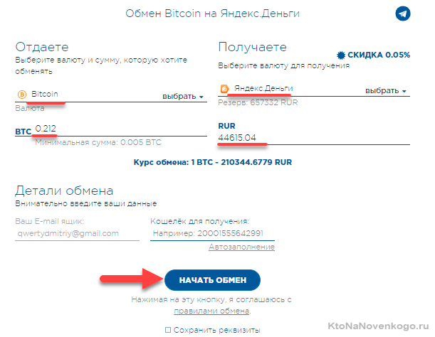 a bitcoin árfolyamának dinamikája)