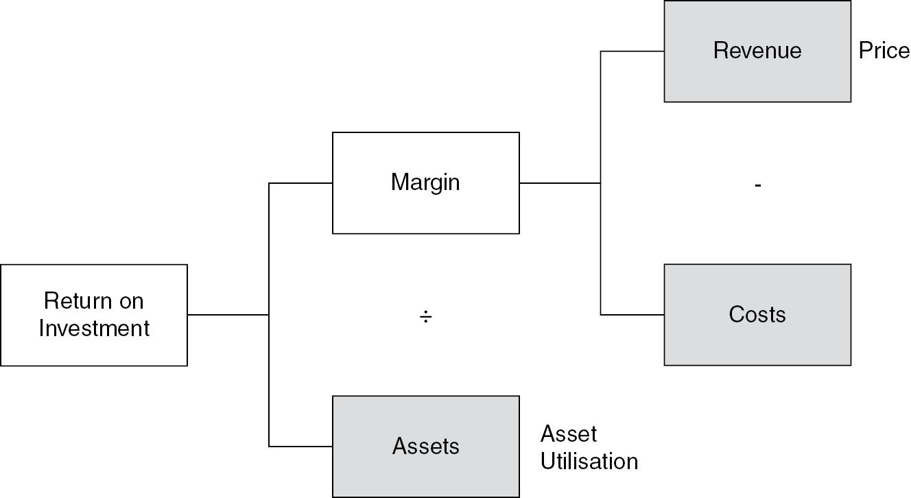 a legjobb bináris opciós stratégiák értékelése puria módszer bináris opciókhoz