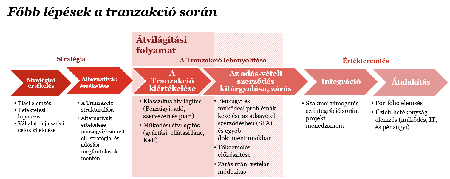 Fogalomtár - Magyar Bankszövetség
